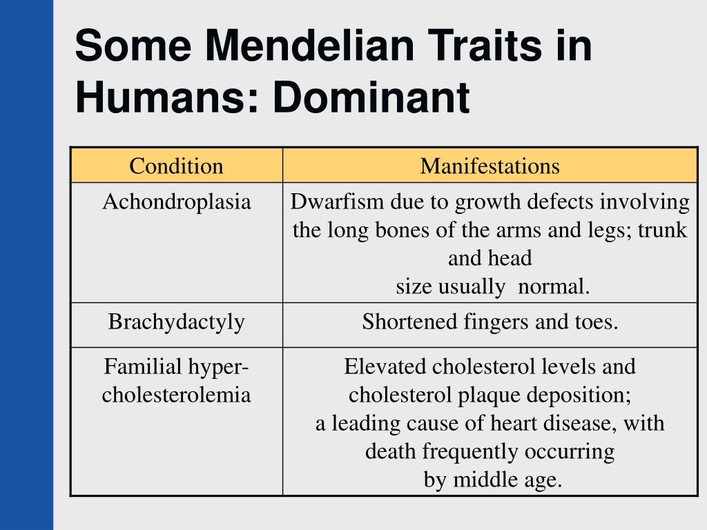 Some Mendelian Traits in Humans: Dominant