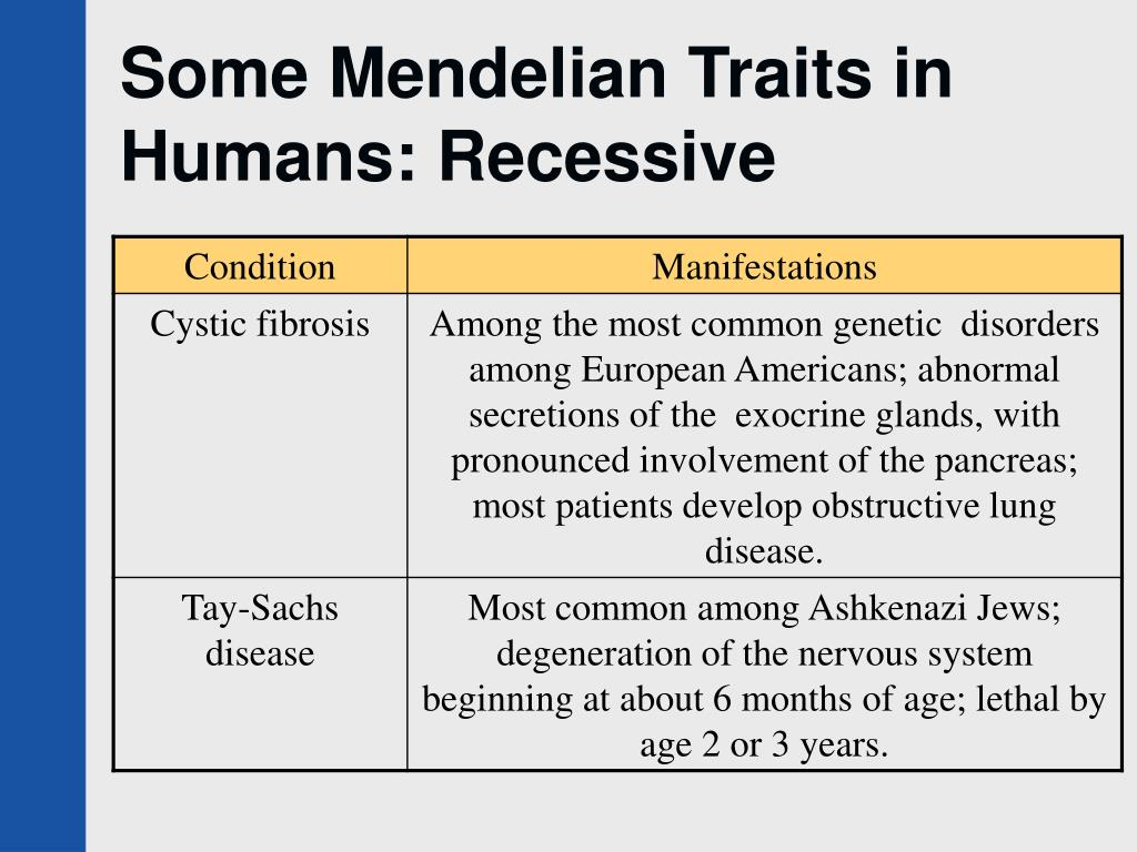 Some Mendelian Traits in Humans: Recessive
