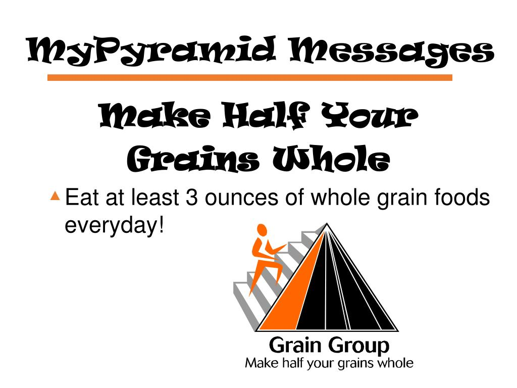 MyPyramid Messages