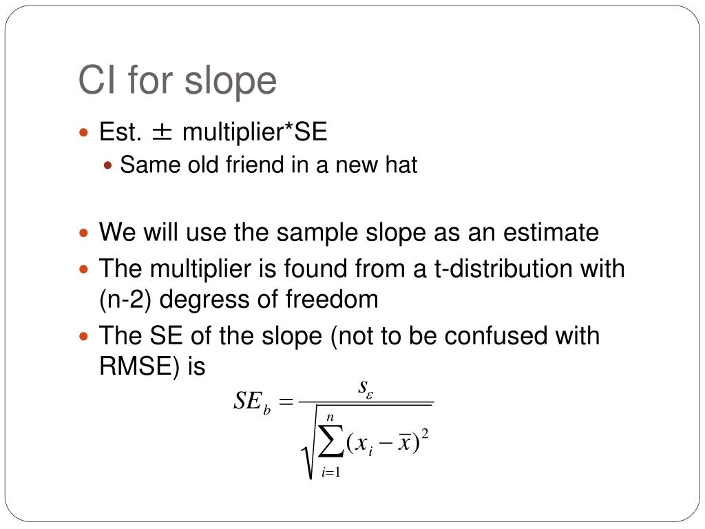 CI for slope