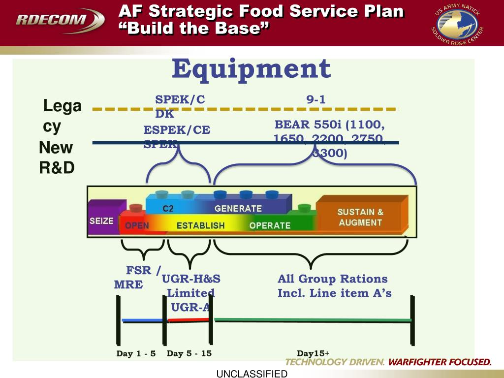 AF Strategic Food Service Plan