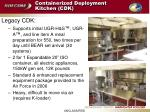 containerized deployment kitchen cdk