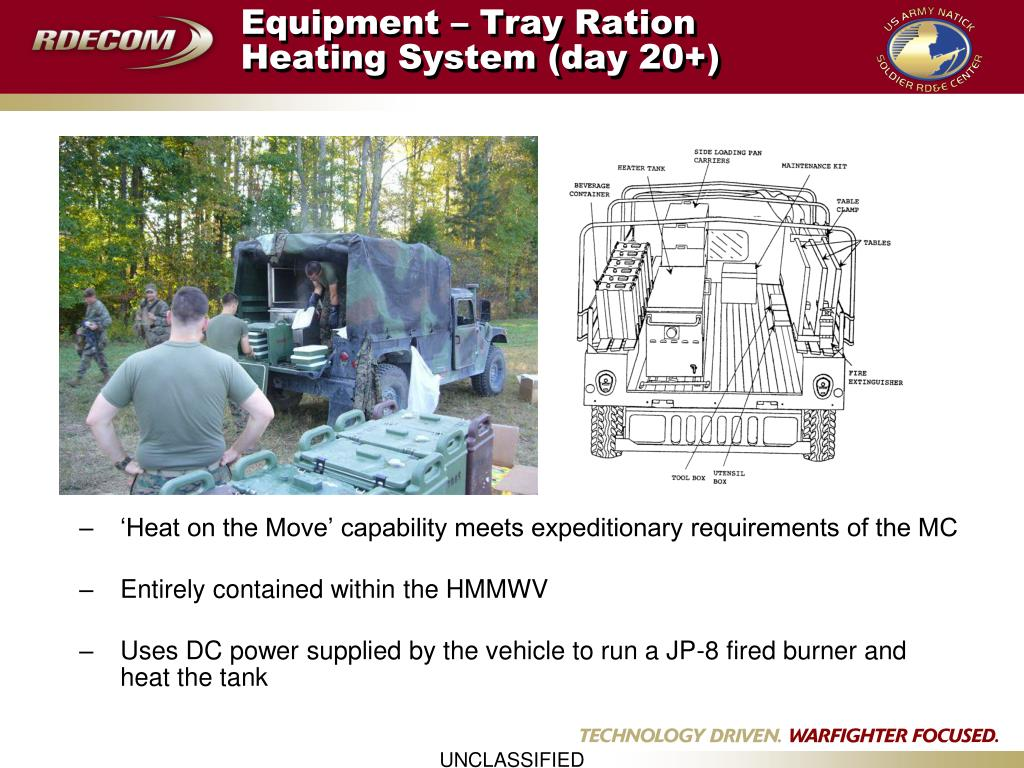 Equipment – Tray Ration Heating System (day 20+)