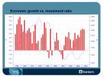 economic growth vs investment ratio