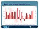 growth in real personal disposable income