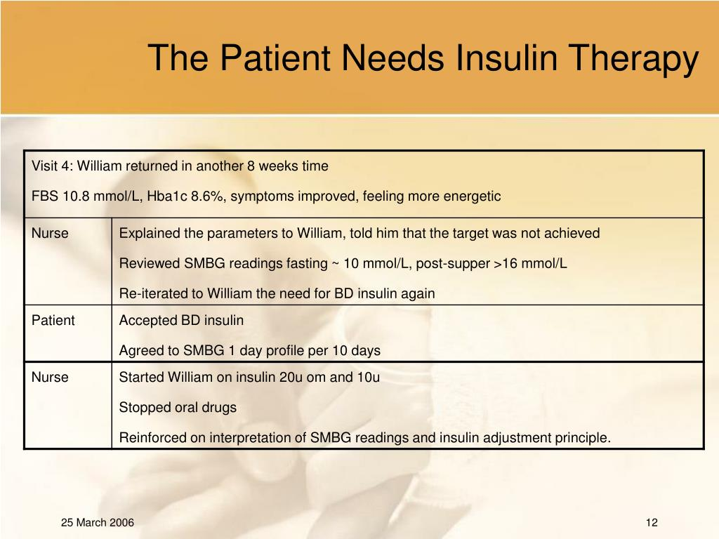 The Patient Needs Insulin Therapy