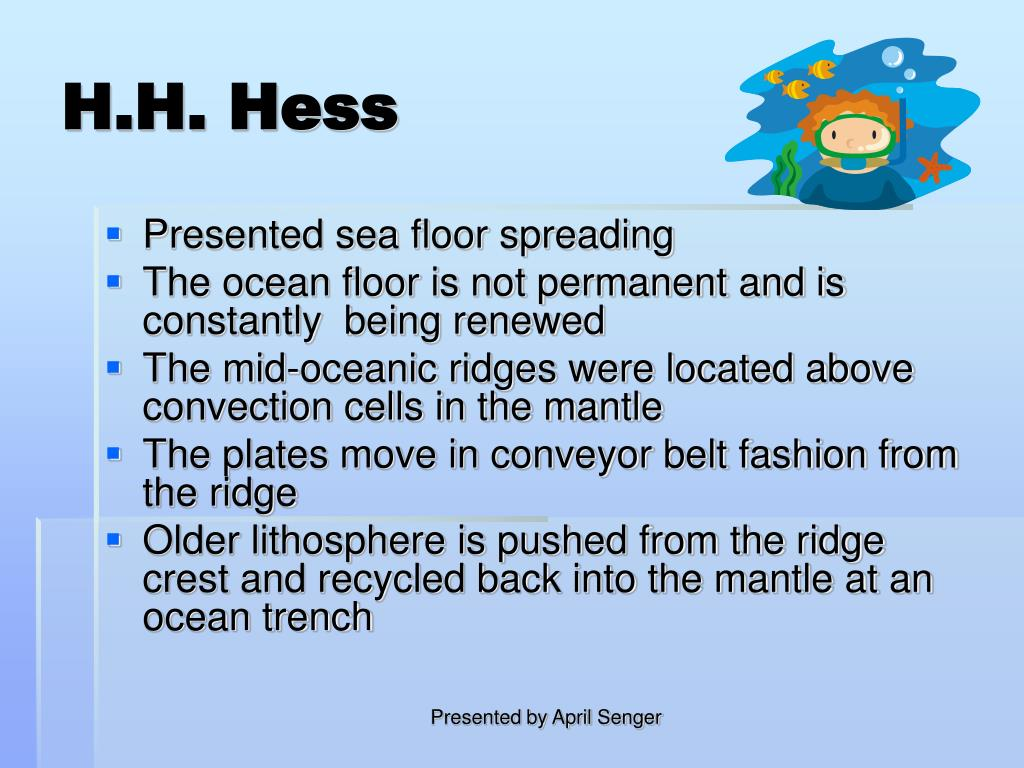 H.H. Hess