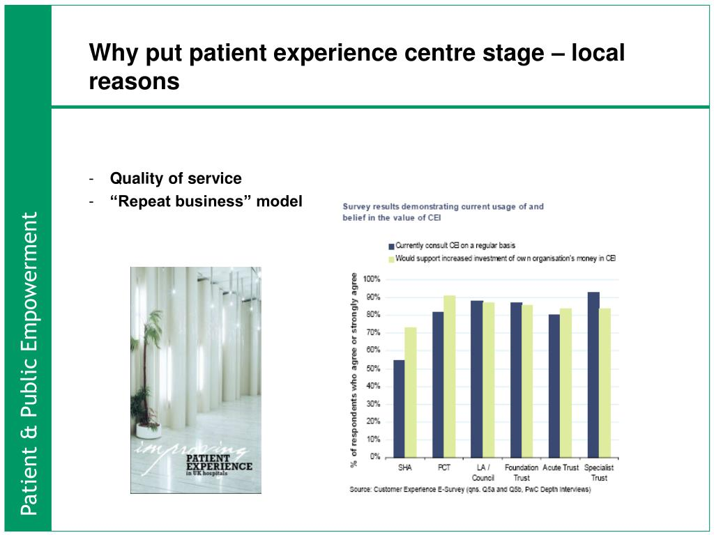 Why put patient experience centre stage – local reasons