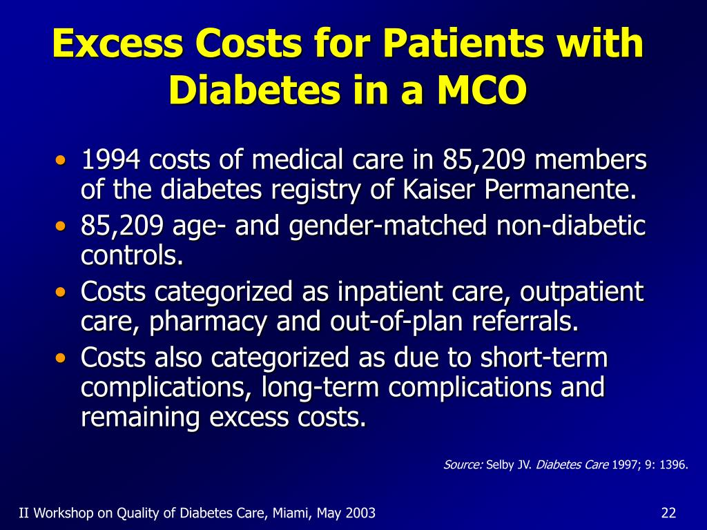 Excess Costs for Patients with Diabetes in a MCO