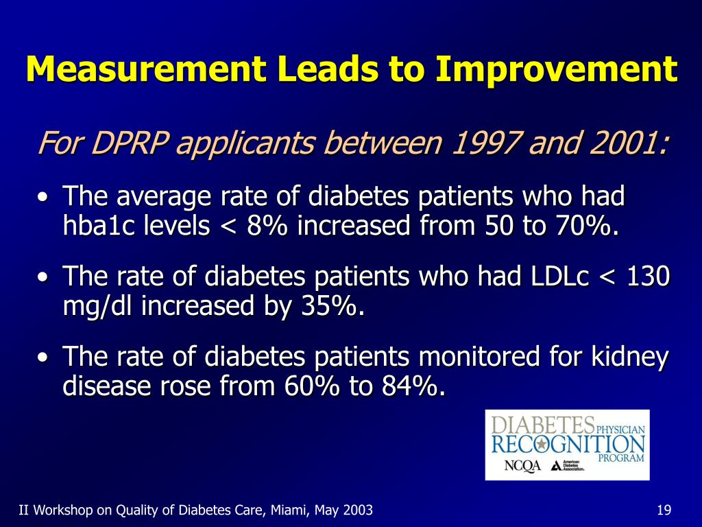 Measurement Leads to Improvement