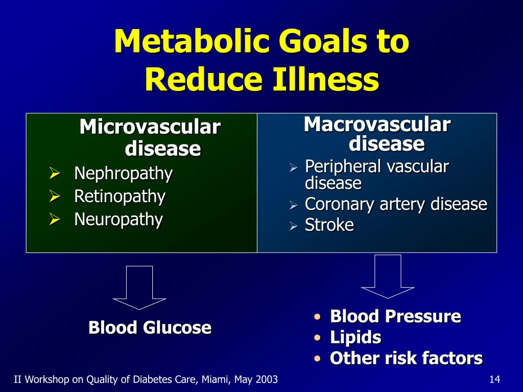 Metabolic Goals to