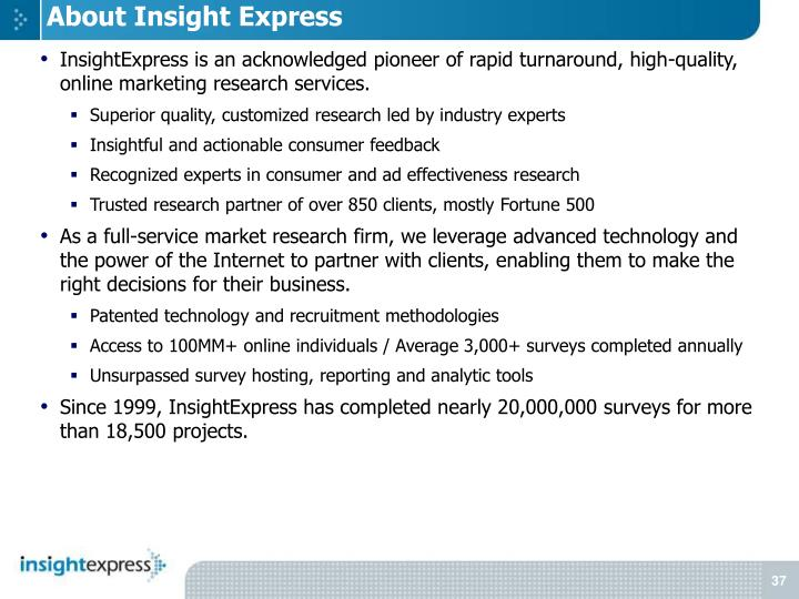 About Insight Express