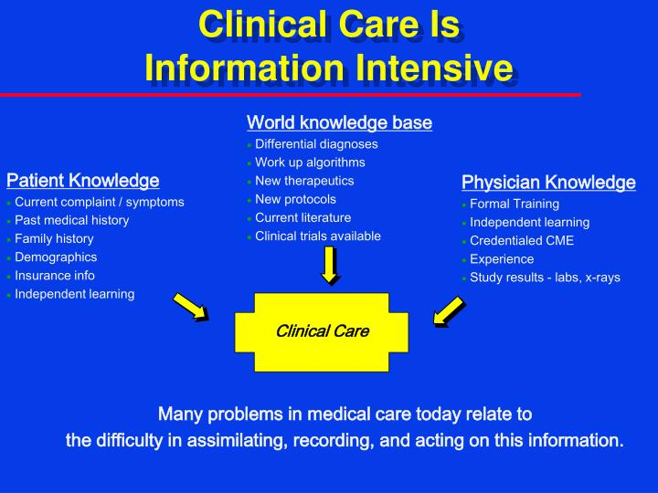 Clinical care is information intensive