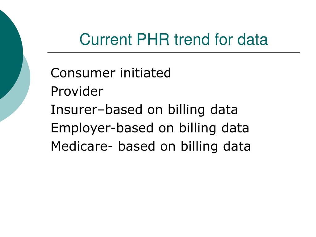 Current PHR trend for data