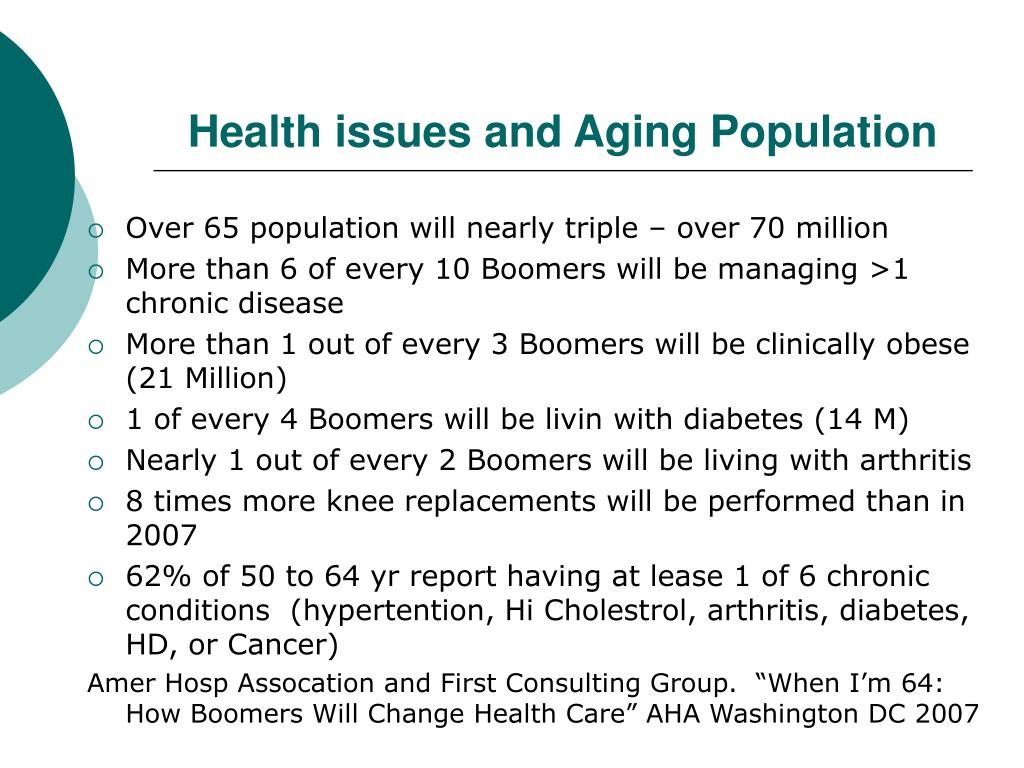 Health issues and Aging Population