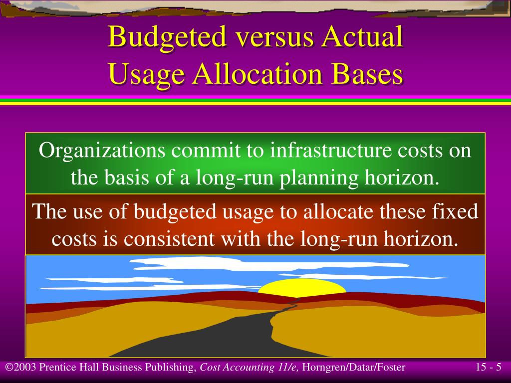 Budgeted versus Actual