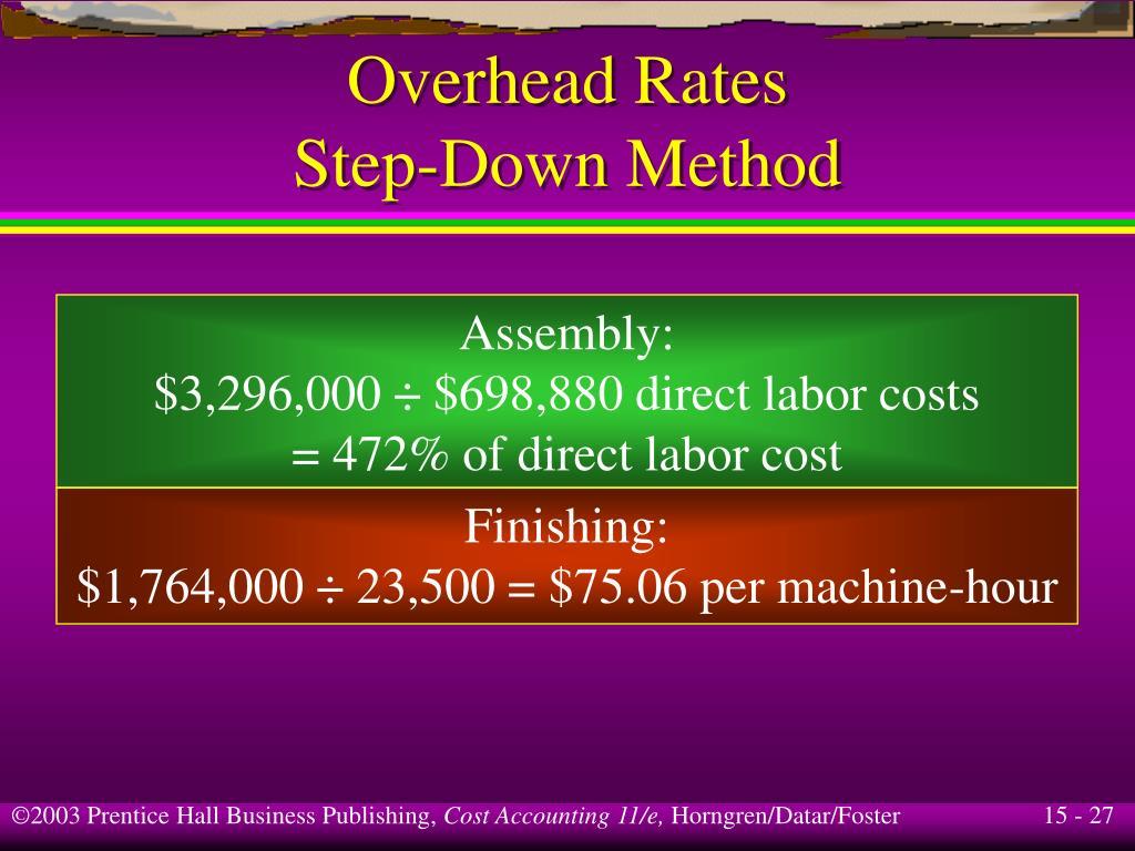 Overhead Rates