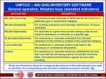 unfccc nai ghg inventory software general operation notation keys standard indicators43