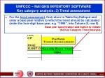 unfccc nai ghg inventory software key category analysis 3 trend assessment