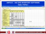 unfccc nai ghg inventory software table 17cp 8 1