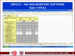 unfccc nai ghg inventory software table 17cp 8 2