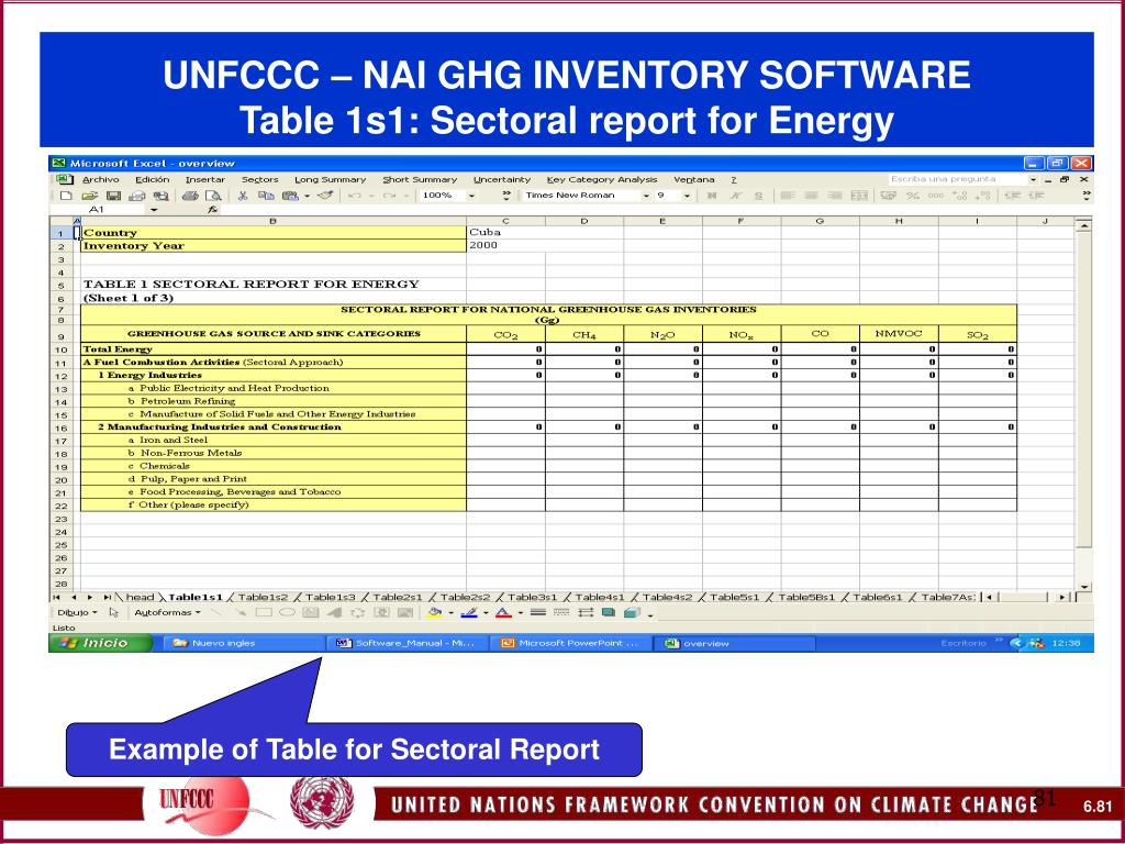 UNFCCC – NAI GHG INVENTORY SOFTWARE