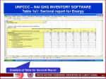 unfccc nai ghg inventory software table 1s1 sectoral report for energy