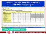 unfccc nai ghg inventory software table 7as1 summary report