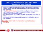unfccc nai ghg inventory software the overview table table 8a