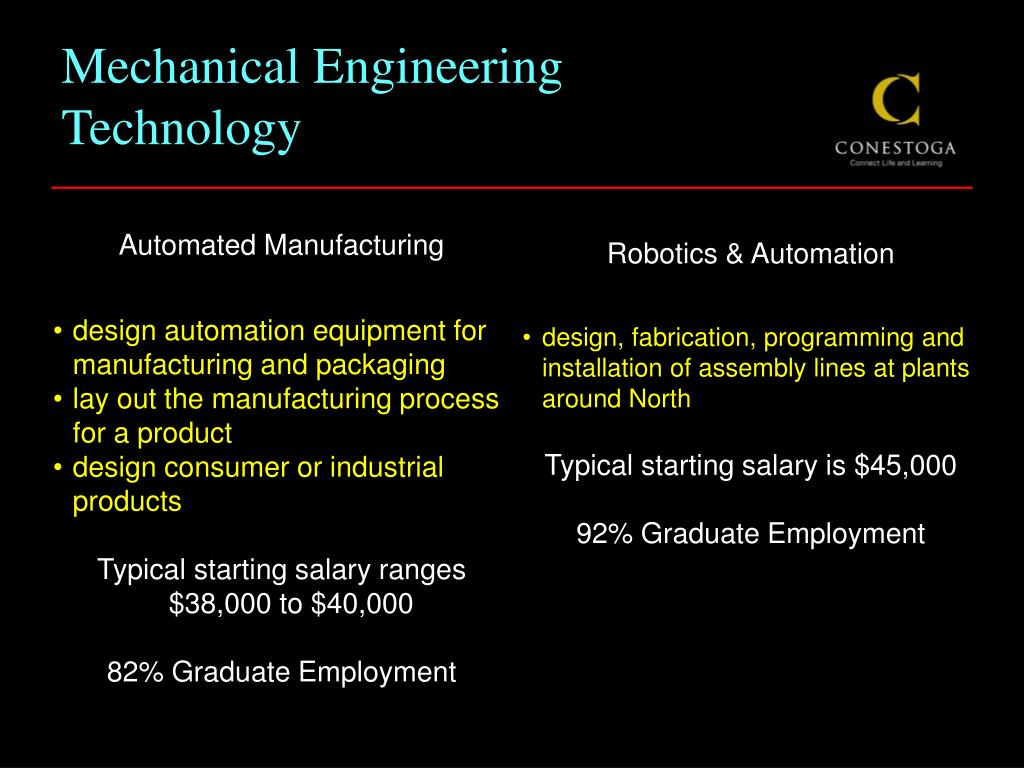 Mechanical Engineering Technology