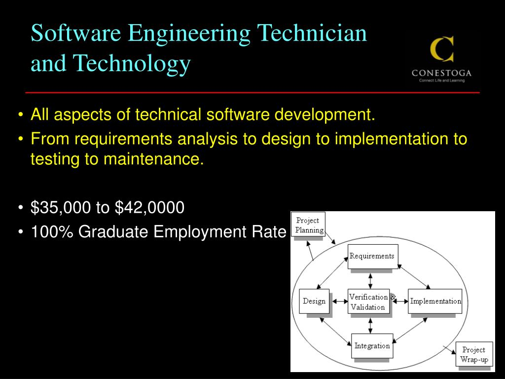Software Engineering Technician and Technology