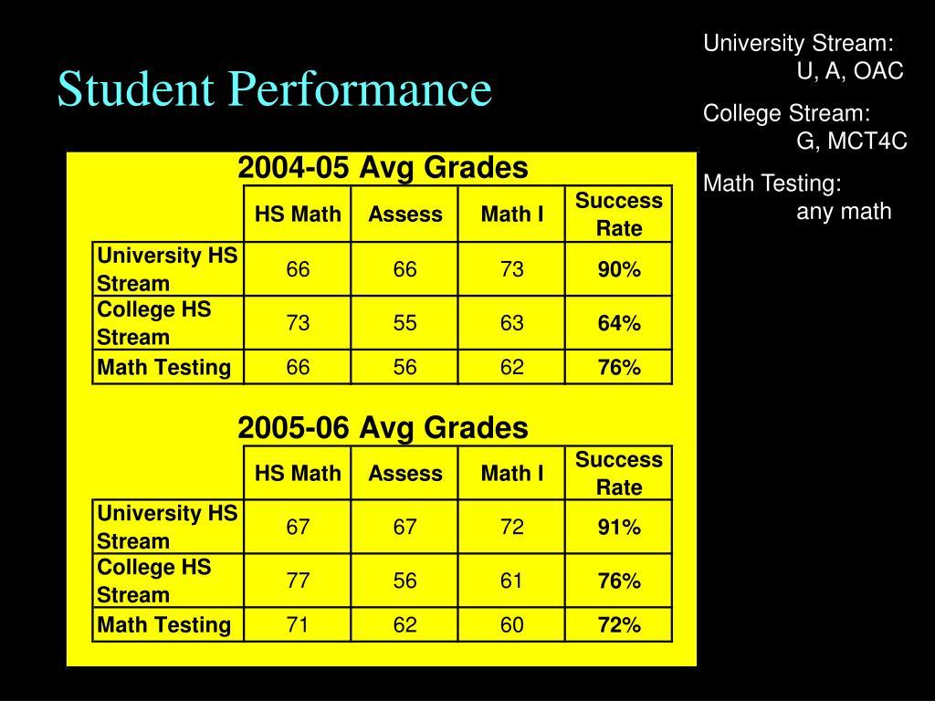 University Stream:             U, A, OAC
