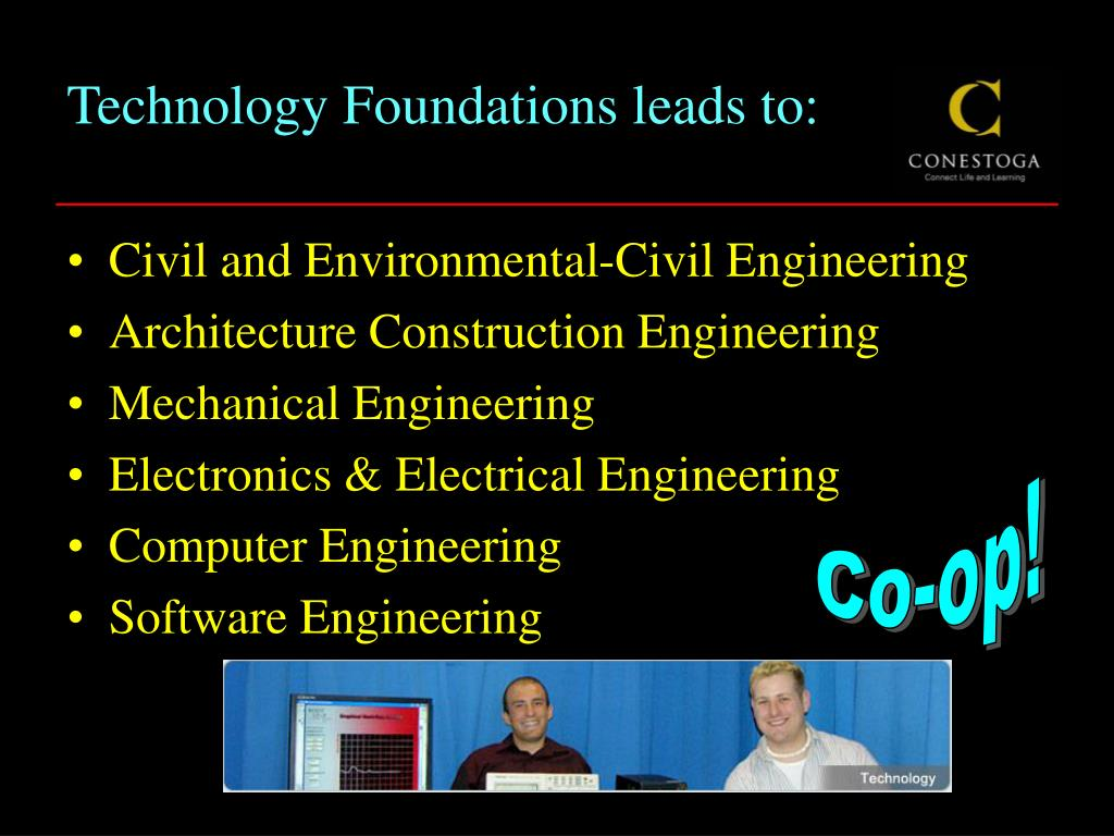 Technology Foundations leads to:
