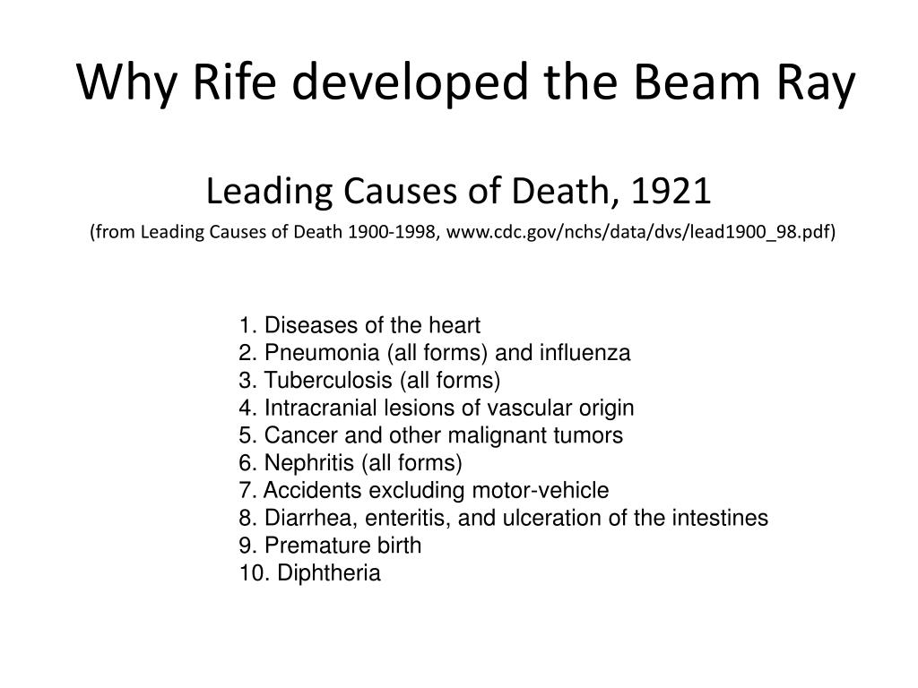 Why Rife developed the Beam Ray