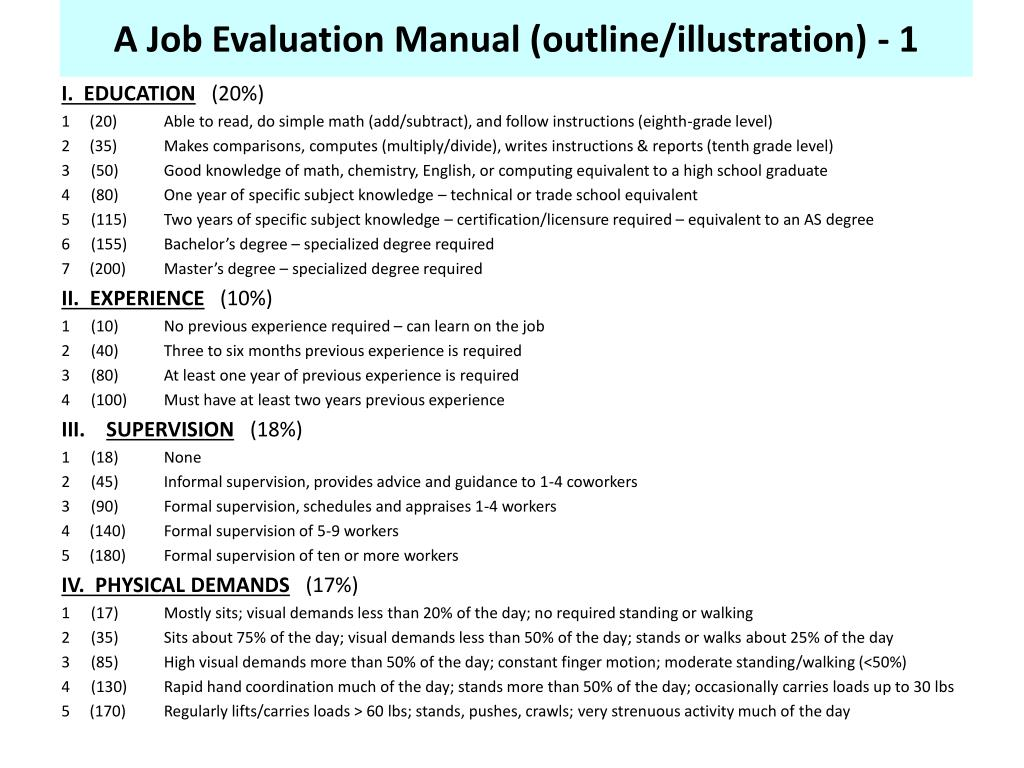 A Job Evaluation Manual (outline/illustration) - 1