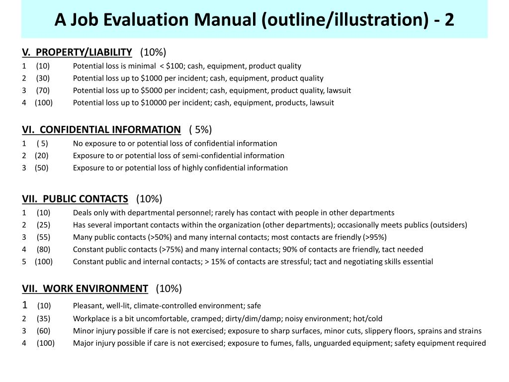 A Job Evaluation Manual (outline/illustration) - 2