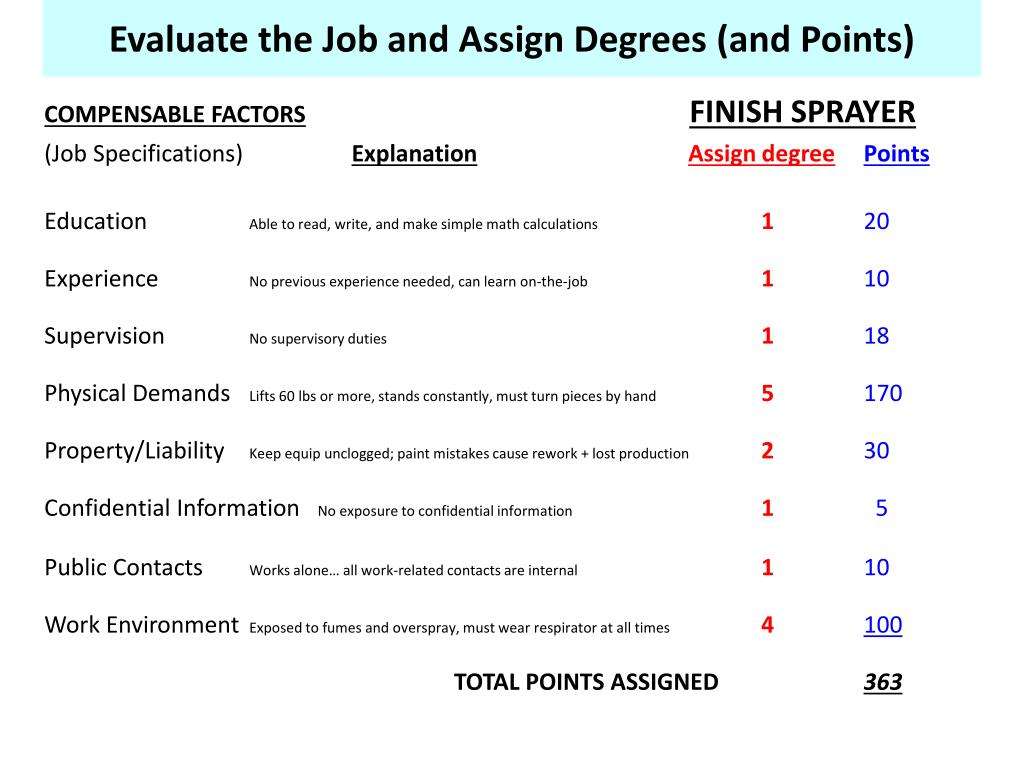 Evaluate the Job and Assign Degrees (and Points)