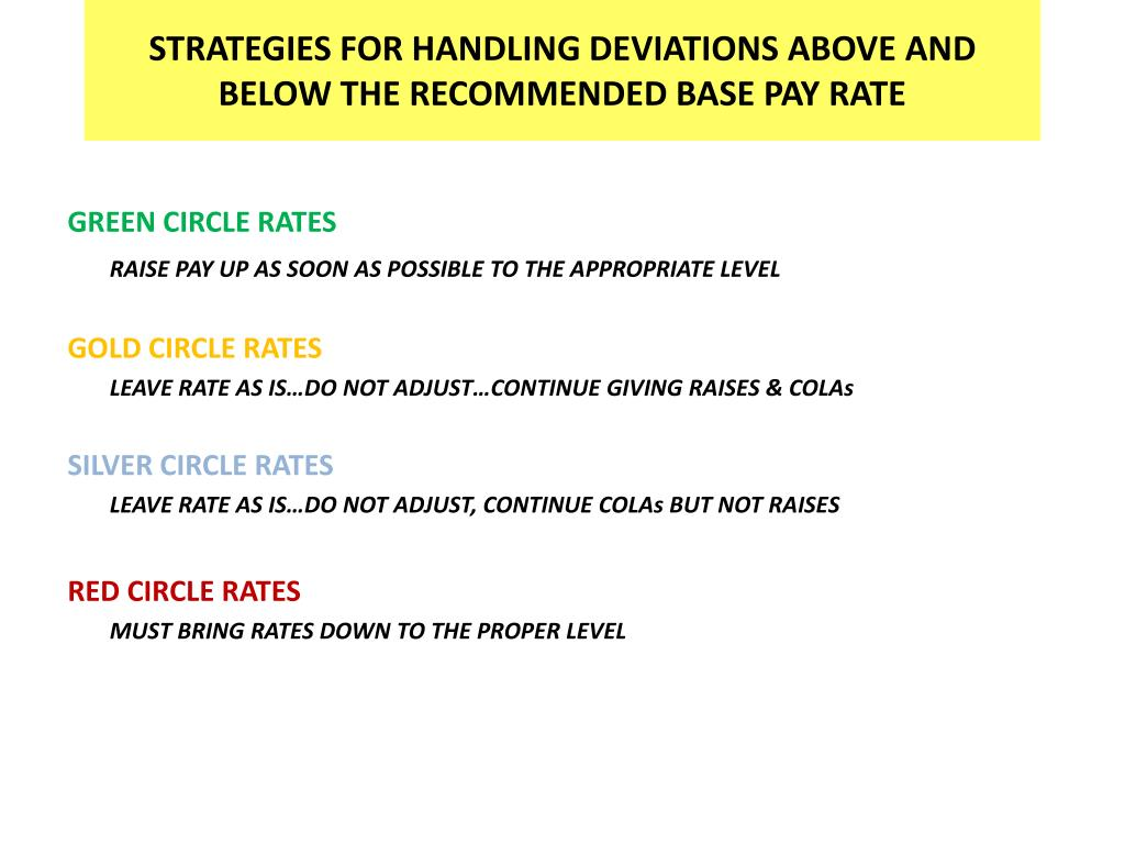 STRATEGIES FOR HANDLING DEVIATIONS ABOVE AND BELOW THE RECOMMENDED BASE PAY RATE