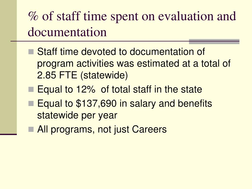 % of staff time spent on evaluation and documentation