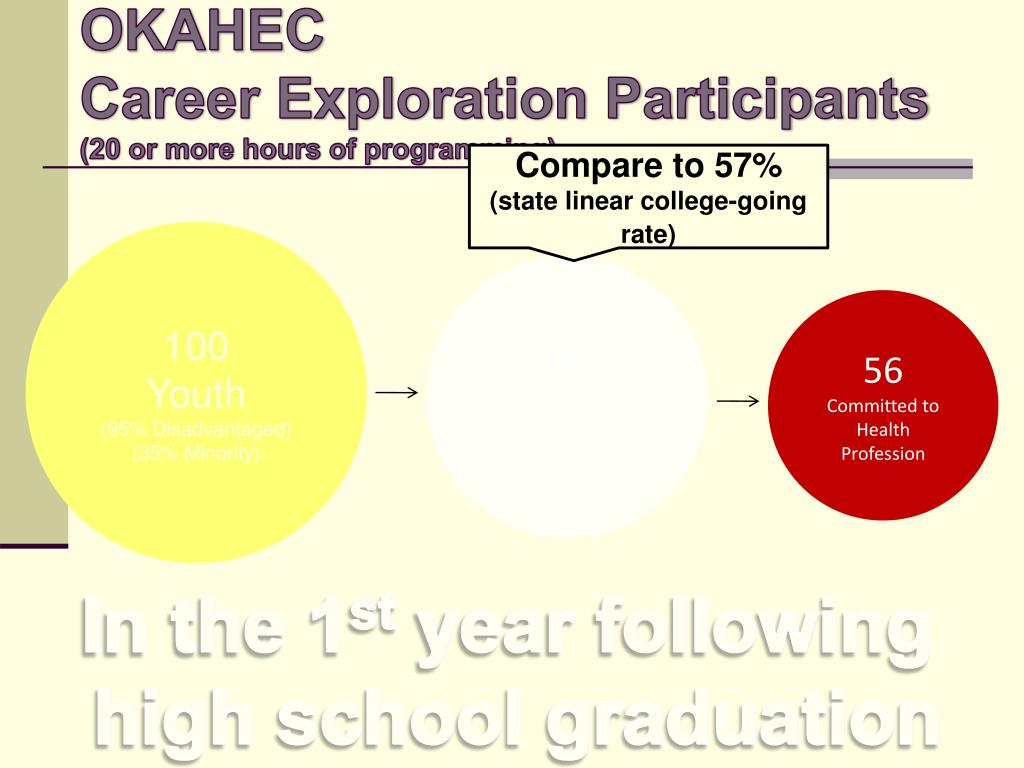 OKAHEC