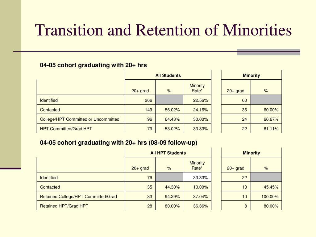 Transition and Retention of Minorities