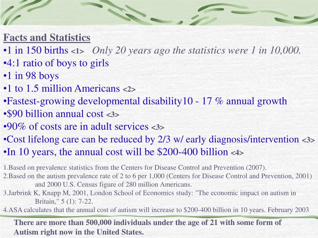 Facts and Statistics