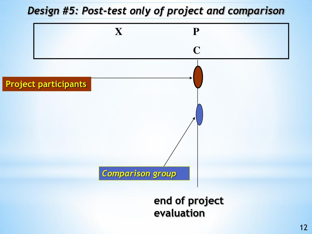 Design #5: Post-test only of project and comparison
