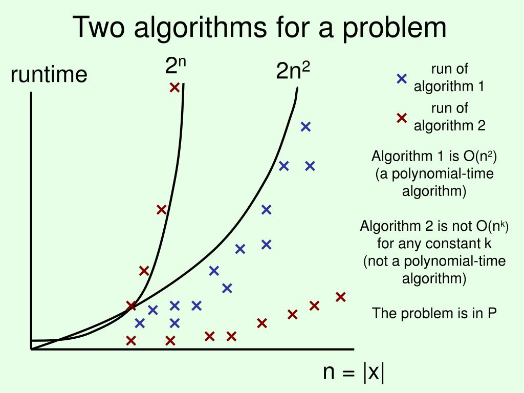 Two algorithms for a problem