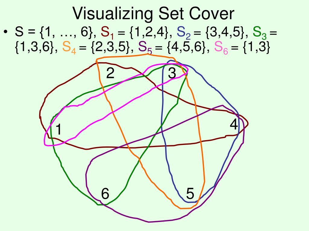 Visualizing Set Cover