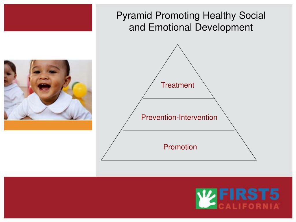 Pyramid Promoting Healthy Social and Emotional Development