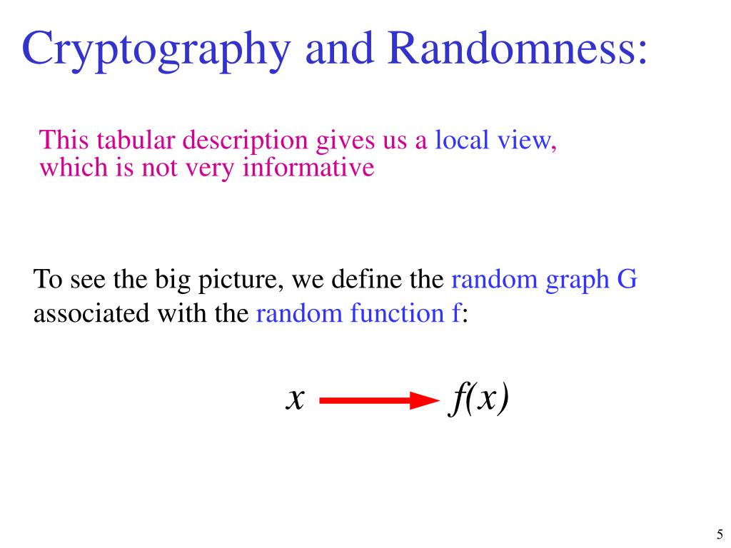 Cryptography and Randomness: