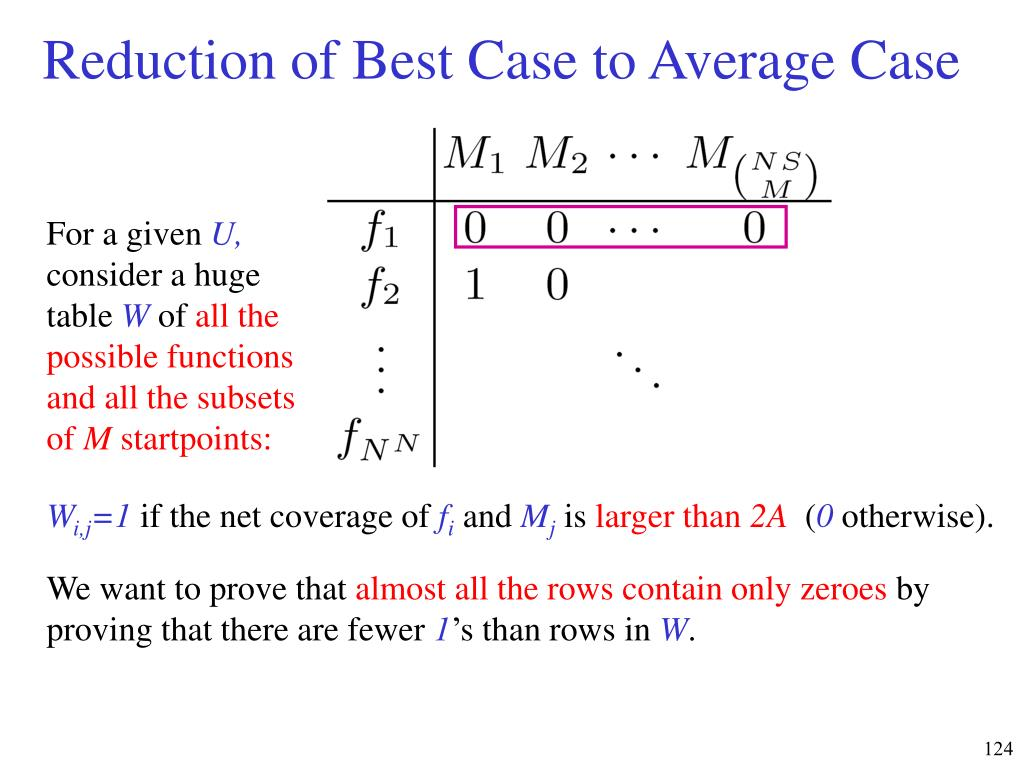 Reduction of Best Case to Average Case
