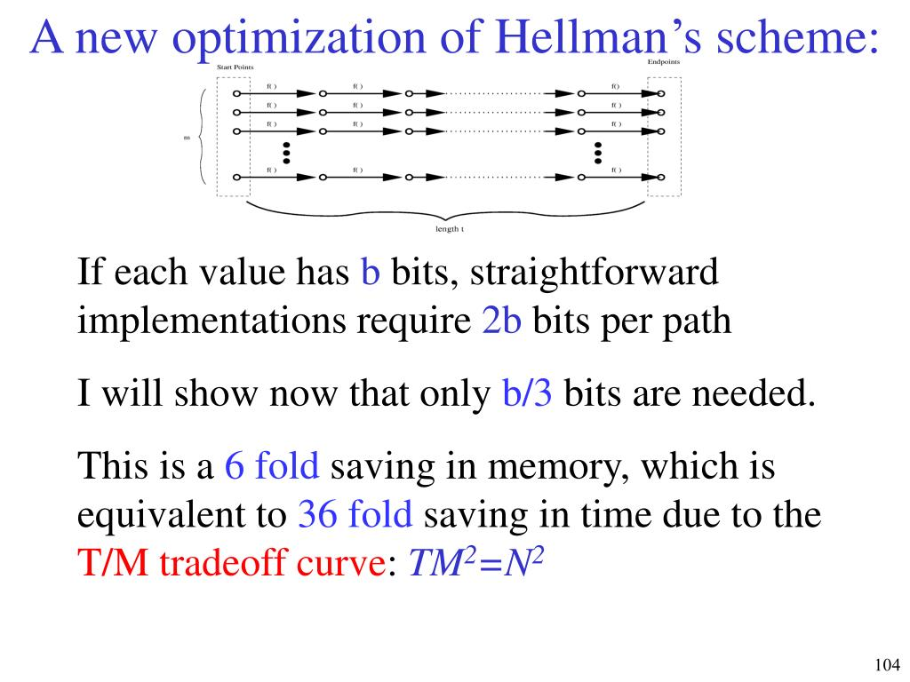 A new optimization of Hellman's scheme: