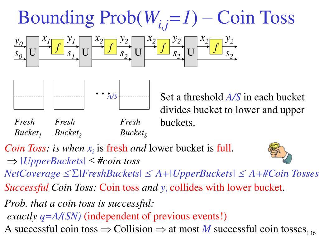 Bounding Prob(
